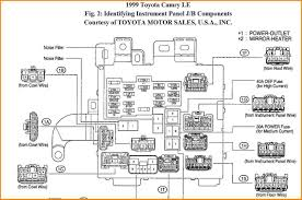 1996 toyota camry wiring harness diagram for 1995 mihella me camry wiring harness removal 1996 toyota camry wiring harness diagram for 1995