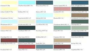 Interior House Paint Color Chart On Stark Style Exterior