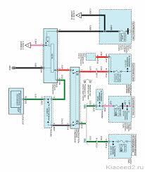 Система стабилизации курсовой устойчивости esp kia ceed Киа Сид Принципиальная схема СДС 2