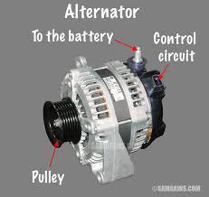 Alternator How It Works Symptoms Testing Problems