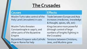 Cause Effect Of The Crusades The Black Death