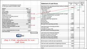 Simple Income Statement Simple Income Statement And Balance Sheet Filename Cash Flow