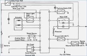 harley davidson fuse box diagram awesome citroen c3 2002 fuse box harley davidson sportster fuse box diagram harley davidson fuse box diagram awesome 4runner fuse box wiring wiring diagrams instructions of harley davidson