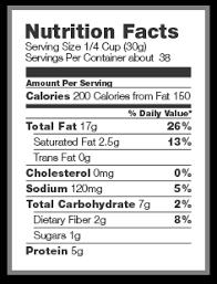 Diabetes Meal Guide Fix Healthier Meals Sanofi Diabetes