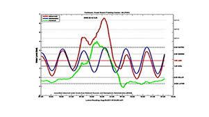 Tide Chart Gloucester Ma Gloucester Tide Charts 2019