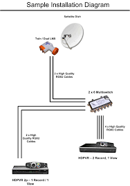 directv hd dvr wiring diagram images tv rv satellite wiring dish tv wiring diagrams get image about diagram