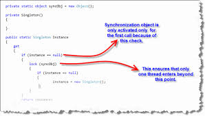 Singleton Design Pattern In Java Fascinating Singleton Pattern Positive And Negative Aspects CodeProject