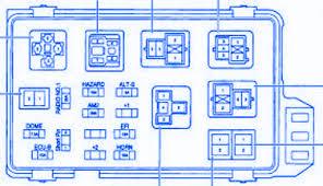 toyota all new camry 2015 main fuse box block circuit breaker 2015 toyota camry fuse box diagram pdf toyota all new camry 2015 main fuse box block circuit breaker diagram