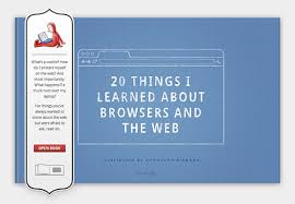 Case Study: Page Flip Effect from 20thingsilearned.com - HTML5 Rocks