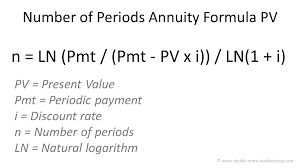 Number Of Periods Annuity Formula Pv Double Entry Bookkeeping