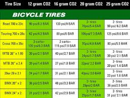 Bike Tire Tube Size Chart The 10 Best Co2 Bike Tire Inflators In 2019