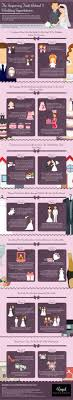 best ideas about wedding superstitions wedding infographic the surprising truth behind seven popular wedding superstitions designtaxi com