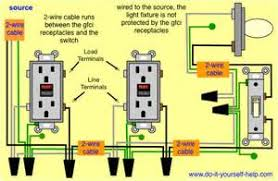 similiar gfi wiring diagrams keywords wiring diagrams for ground fault circuit interrupter receptacles do