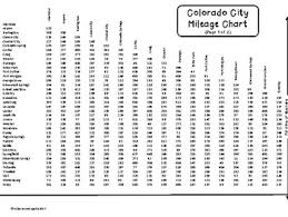 Colorado Mileage Chart Colorado Road Map Travel Time Map City Mileage Chart By A
