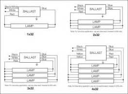 similiar t8 ballast wiring diagram keywords t8 ballast wiring diagram as well mag ic fluorescent ballast wiring