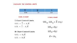 Xbar And R Chart Control Limits Control Charts
