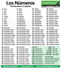 Spanish Numbers 0 100 Chart 61 Best Spanish Numbers Images In 2019 Spanish Numbers