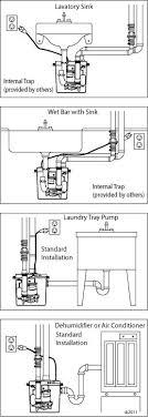 under sink pumping station 105 25ltr upto 4 5m lift under sink pumping station 105 25ltr upto 4 5m lift