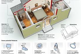 granny pods floor plans. High Tech Granny Pods Allow Elderly Family Members To Live Comfortably In A Backyard Cottage Floor Plans Y