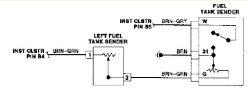 unofficialbmw com view topic how many fuel senders late models the larger fuel tank have 2 sender units the fuel guage is also different this is the diagram for the two sender system