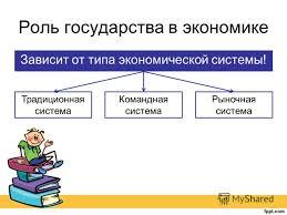 Презентация на тему Роль государства в экономике класс  2 Роль государства в экономике Зависит от типа экономической системы Традиционная система Командная система Рыночная система