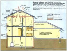 wiring diagram for two speed whole house fan 2 attic master flow Whole House Attic Fan at Master Flow Whole House Fan Wiring Diagram