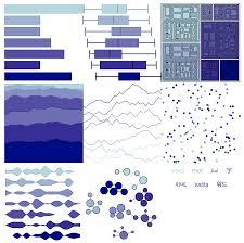 Best Color Palette For Charts Viz Palette For Data Visualization Color Elijah Meeks Medium