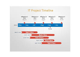 product timeline template 30 timeline templates excel power point word template lab