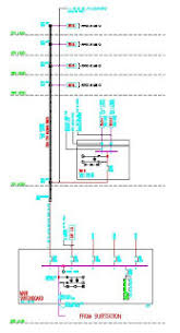 electrical installation wiring pictures electrical busduct how to read building wiring diagram electrical installation wiring pictures electrical busduct installation pictures