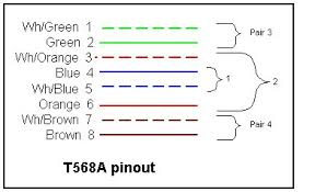 cat5 wiring diagram wall plate cat5 image wiring cat5 wiring diagram wall plate cat5 auto wiring diagram schematic on cat5 wiring diagram wall plate
