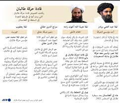 """القاعدة وداعش.. """"صراع"""" المتشددين على النفوذ في أفغانستان طالبان"""