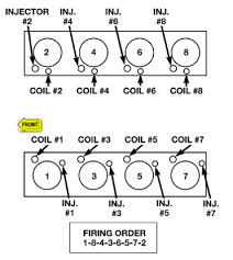 i need a wiring diagram for 2012 dodge on i images free download 2012 Dodge Ram Stereo Wiring Harness i need a wiring diagram for 2012 dodge 4 2012 dodge ram wiring diagram 2012 dodge ram 1500 radio wiring diagram 2012 dodge ram stereo wiring harness