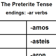 Spanish Indicative Conjugation Chart Spanish Preterite Tense Verb Conjugation Of Ar Ending Verbs