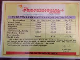 The Professional Couriers Photos Kuvempunagar Mysore