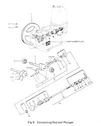 Lister starter motor wiring diagram wiring diagram 2001 holden astra at justdeskto allpapers