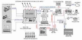 dj equipment wiring diagram data wiring diagram blog dj equipment wiring diagram wiring diagram for you u2022 speaker crossover diagram dj equipment wiring diagram