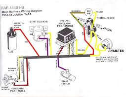 outstanding ford territory wiring diagram photos schematic diagram Light Switch Wiring Diagram at Amt60r Wiring Diagrams