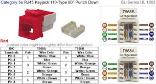 cat 5 wiring diagram t568b cat wiring diagrams keyjack rj45 110 type punch down bl series c5e 603 red detail cat wiring diagram t b