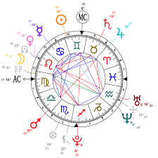Astrology And Natal Chart Of Trippie Redd Born On 1999 06 18