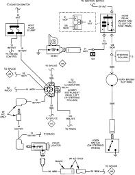 jeep yj horn wiring diagram wiring diagrams terms jeep yj wiring horn wiring diagram mega 1991 jeep wrangler horn wiring diagram jeep yj horn wiring diagram