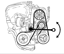 jeep 2 7l engine diagram wiring diagram for you • 2002 volvo s40 1 9l serpentine belt diagram chrysler 2 7l engine toyota tacoma 2001 4