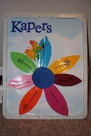 Daisy Leaders Garden Daisy Glossary Kaper Charts