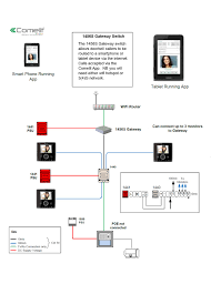 aiphone lef 3l wiring diagram at webtor me with on 3l 3 fonar me Intercom Wiring Instruction Diagram aiphone intercom wiring diagram beautiful lef 3 throughout aiphone