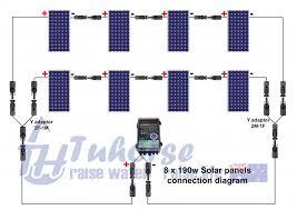 top solar panel wiring diagram australia solar system wiring diagram solar power system wiring diagram top solar panel wiring diagram australia solar system wiring diagram best of diy solar panel system