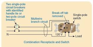 receptacle branch circuit design calculations part one 16 according to receptacle usage