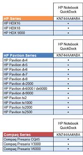 Hp Battery Compatibility Chart Busca Desenfreada Pelo Corpo Magro