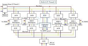 pace arrow motorhome wiring diagram for wiring diagram libraries 1993 pace arrow wiring diagram wiring diagramsfleetwood pace arrow wiring diagram 1984 1990 motorhome schematics 1993