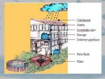 essay on rainwater harvesting in hindi an imaginative essay essay on rainwater harvesting 400 words
