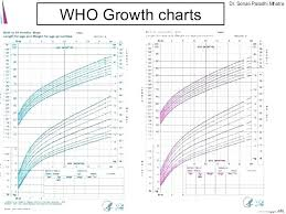 Baby Growth Chart Calculator 63 Explanatory Growth Chart Calculater