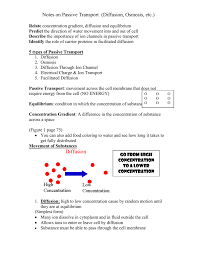 3 Types Of Passive Transport Relate Concentration Gradient Diffusion And Equilibrium